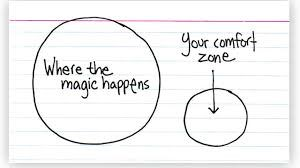 magic comfort zone